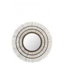 Miroir ethnique